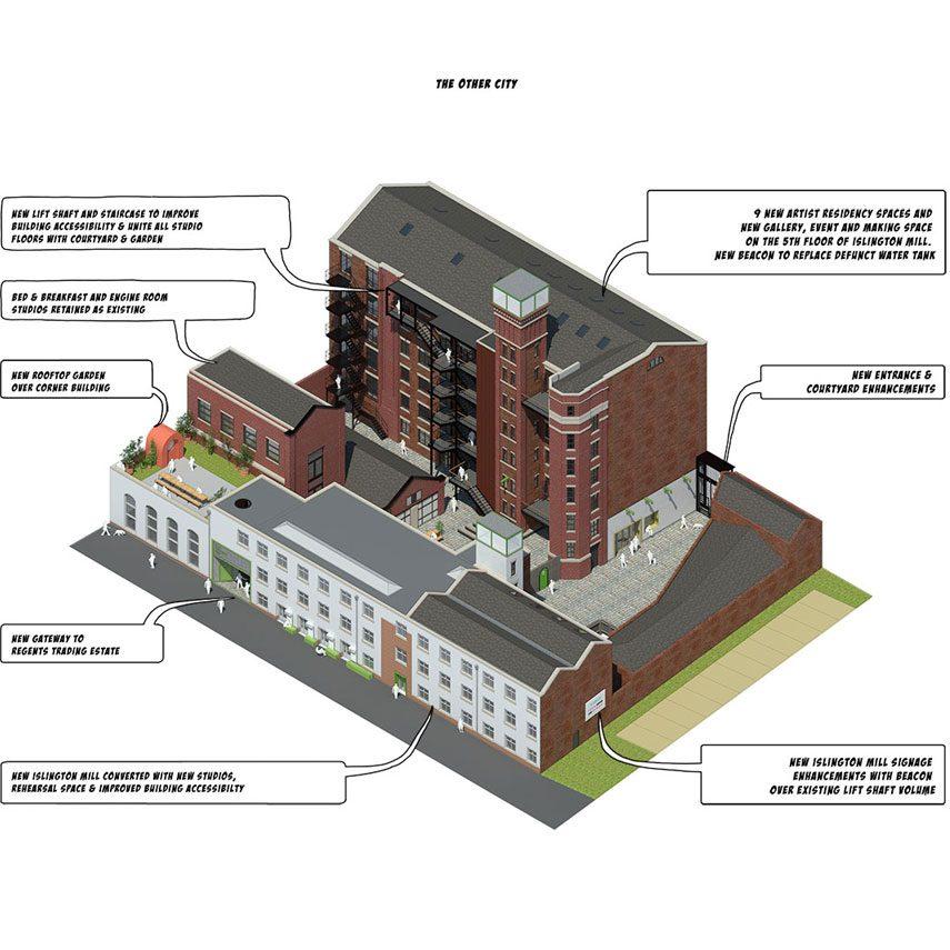 Islington mill Architectural Emporium